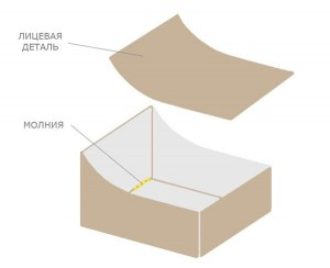 Кресло-мешок №2