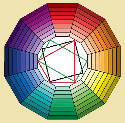Таблица сочетания четырех цветов