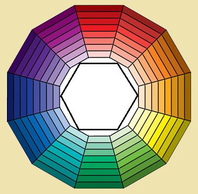 Таблица сочетания шести цветов интерьере